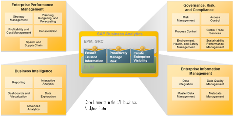 enterprise process management group - 920×508
