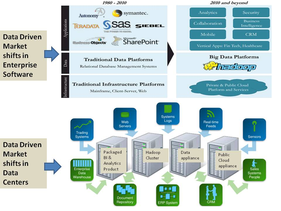 """What is a """"Hadoop""""? Explaining Big Data to the C-Suite 