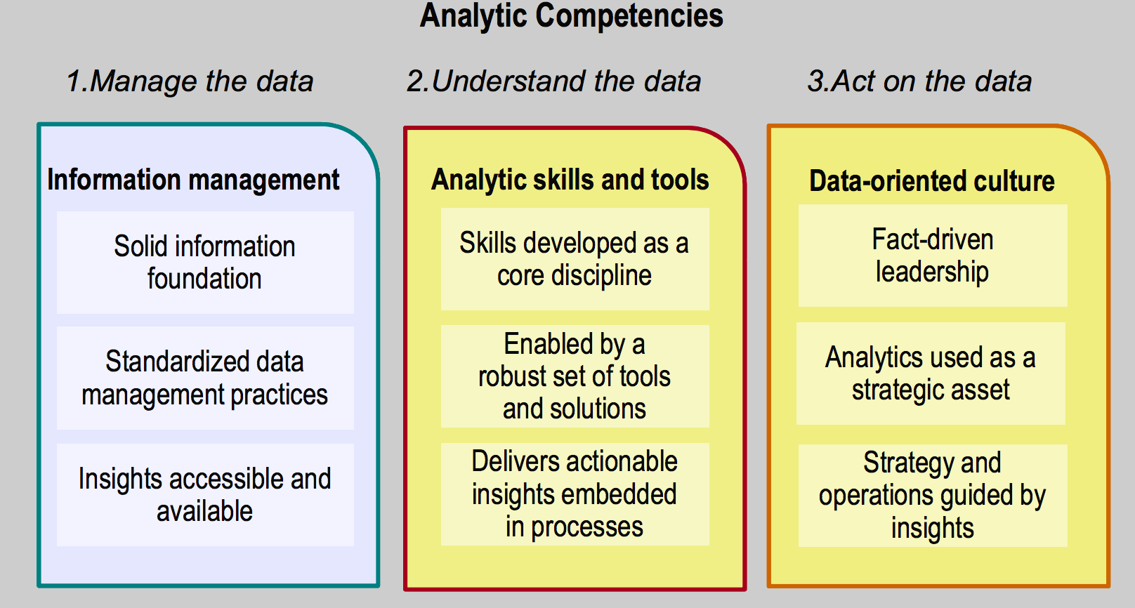 data science and analytics outsourcing  u2013 vendors  models  steps