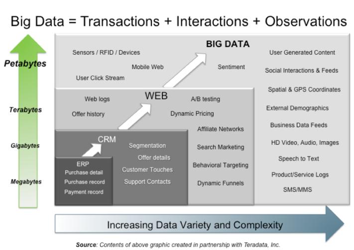bigdata_diagram