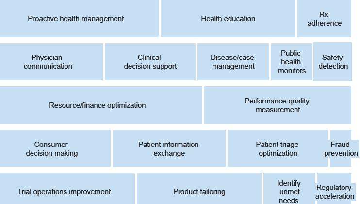 biologic pharmaceuticals steroids