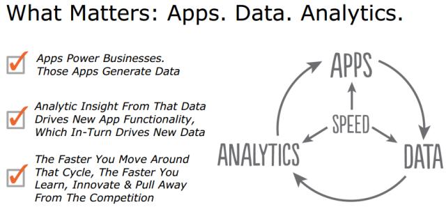 AnalyticsVcircle