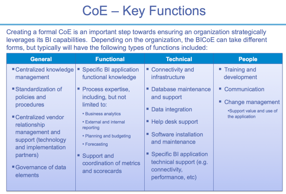CoE_Functions