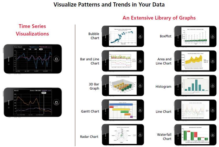 VisualizationCharts