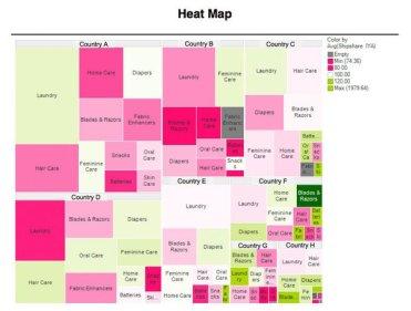 heatmap-pg