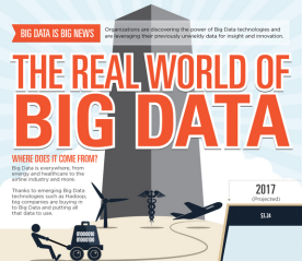 Real World of Big Data