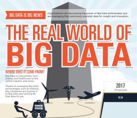 Real World of Big Data