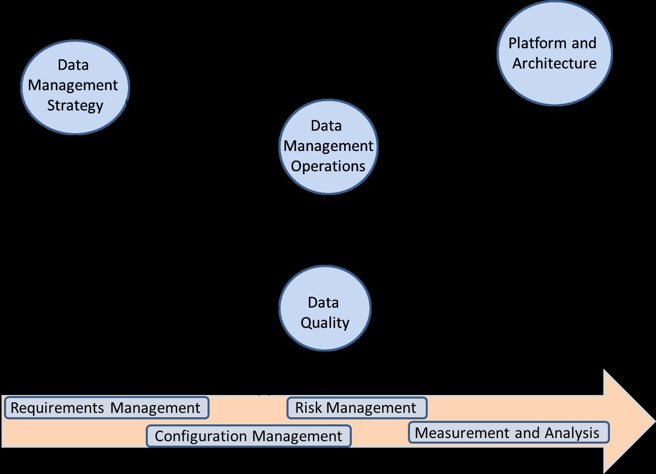 Data management aml and kyc analytics dzone big data datamanagementcategories falaconquin