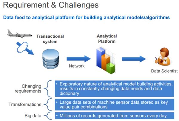 IndustrialAnalytics-Requirements&Challenges