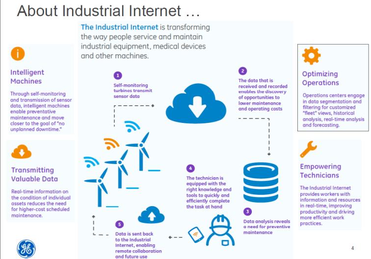 IndustrialInternet