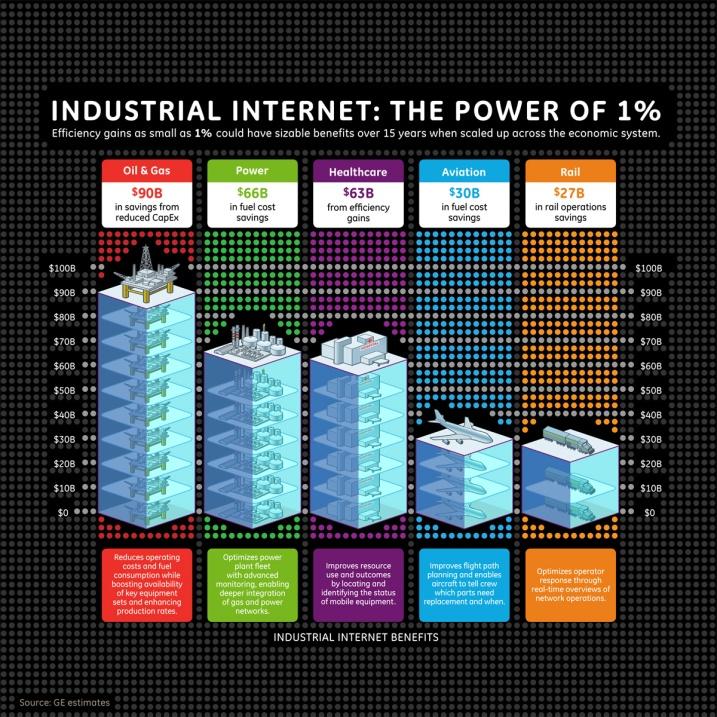 Power_Of_1_Percent_Big