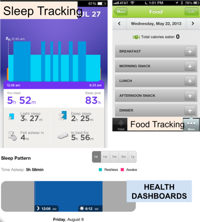 HealthDashboards